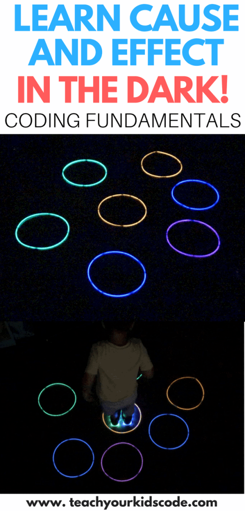 A super STEM activity for kindergarten! Kids from age 4-8 will love this simple coding activity for kids. Introduce kids to the concepts of conditional statements, cause and effect and events. A coding unplugged activity to learn basic coding concepts without a computer! Save for later to help your kids learn coding from the start! #coding #stem #stemactivity #codingforkids #learning